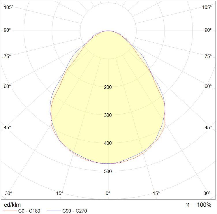 Courbe photo diamanté LED 100C