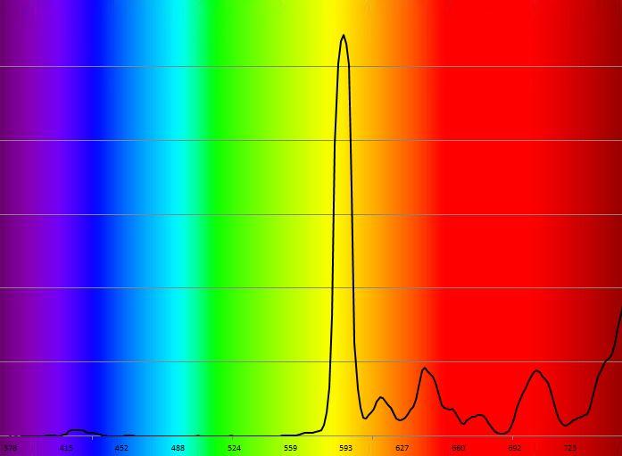 Spectre sodium basse pression