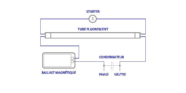 alim-branchement_magnetique