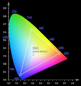 couleur-gamut_point_d65