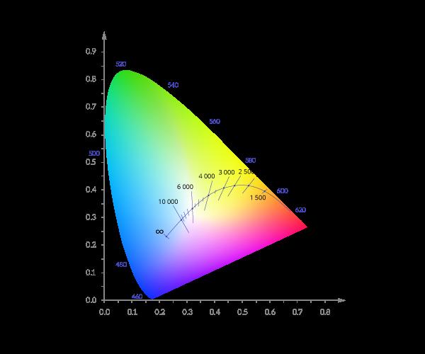 lumiere-temperature_proximale