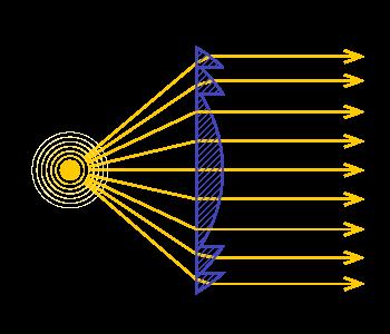 optique-lentille_fresnel