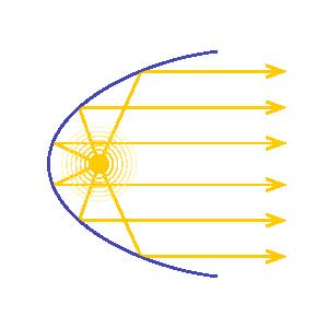 optique-parabole