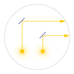 optique-principe_reflecteurs