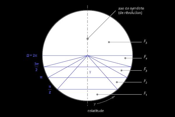 zoom-classe_photometrique-secteurs
