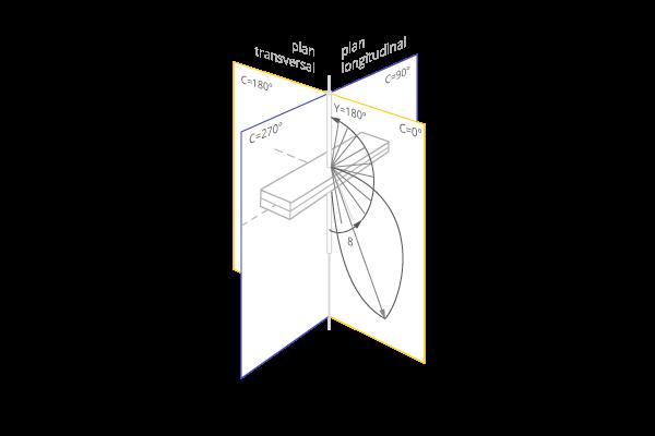 zoom-courbe-2d
