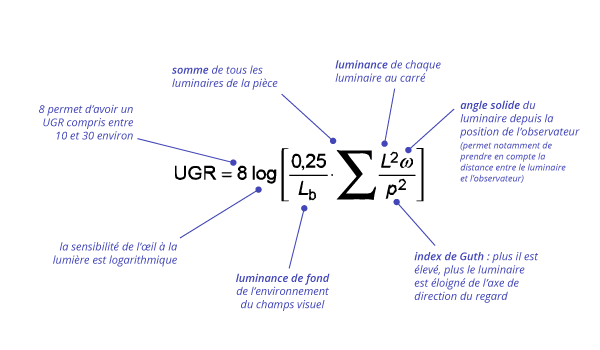 zoom-ugr-formule_explication