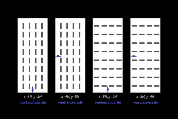 zoom-ugr-methode